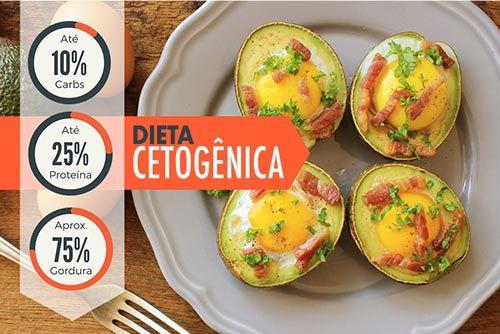 Dieta cetogenica e prisao de ventre